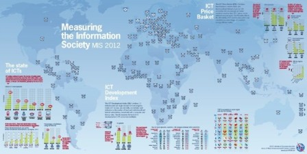 ITU MIS 2012 Global Map