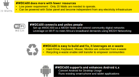 WDC400_features