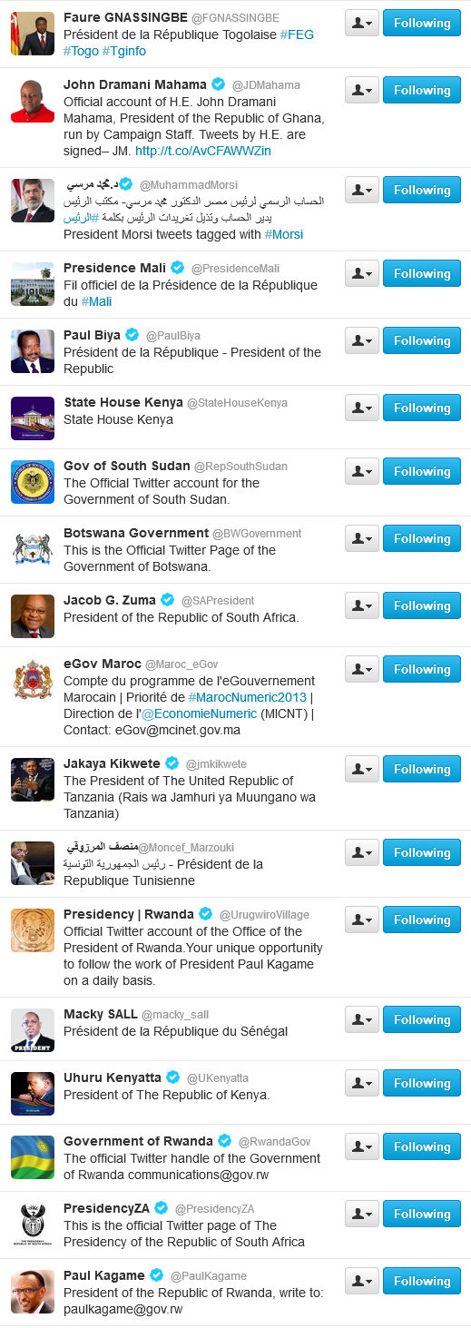 african-heads-of-state-twitter-2013
