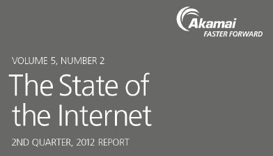 akamai state of the internet q2 2012