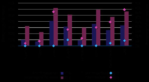 analysys-mason-smartphones-2013-2018