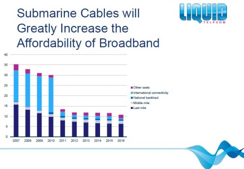 liquid-broadband-affordability