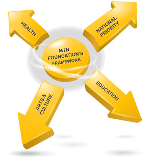 mtn-foundation