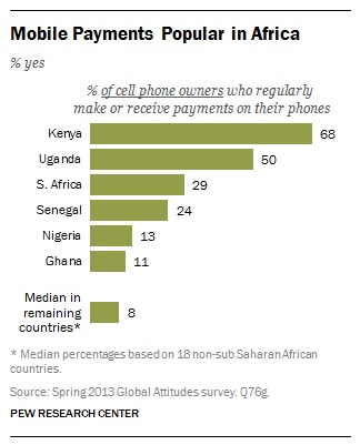 pew-mobile-payments-africa