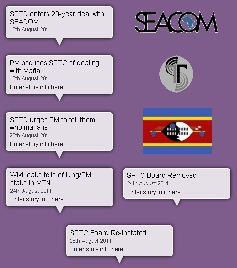 swaziland telecoms action august 2011