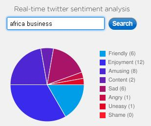 tweettone-africa-business
