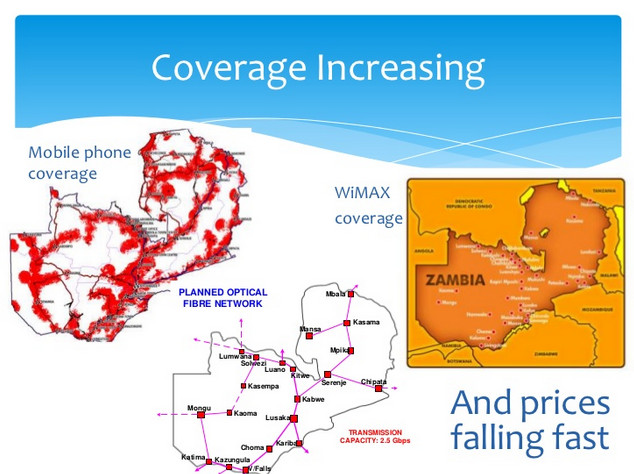 zambia-mobile-coverage-bennett